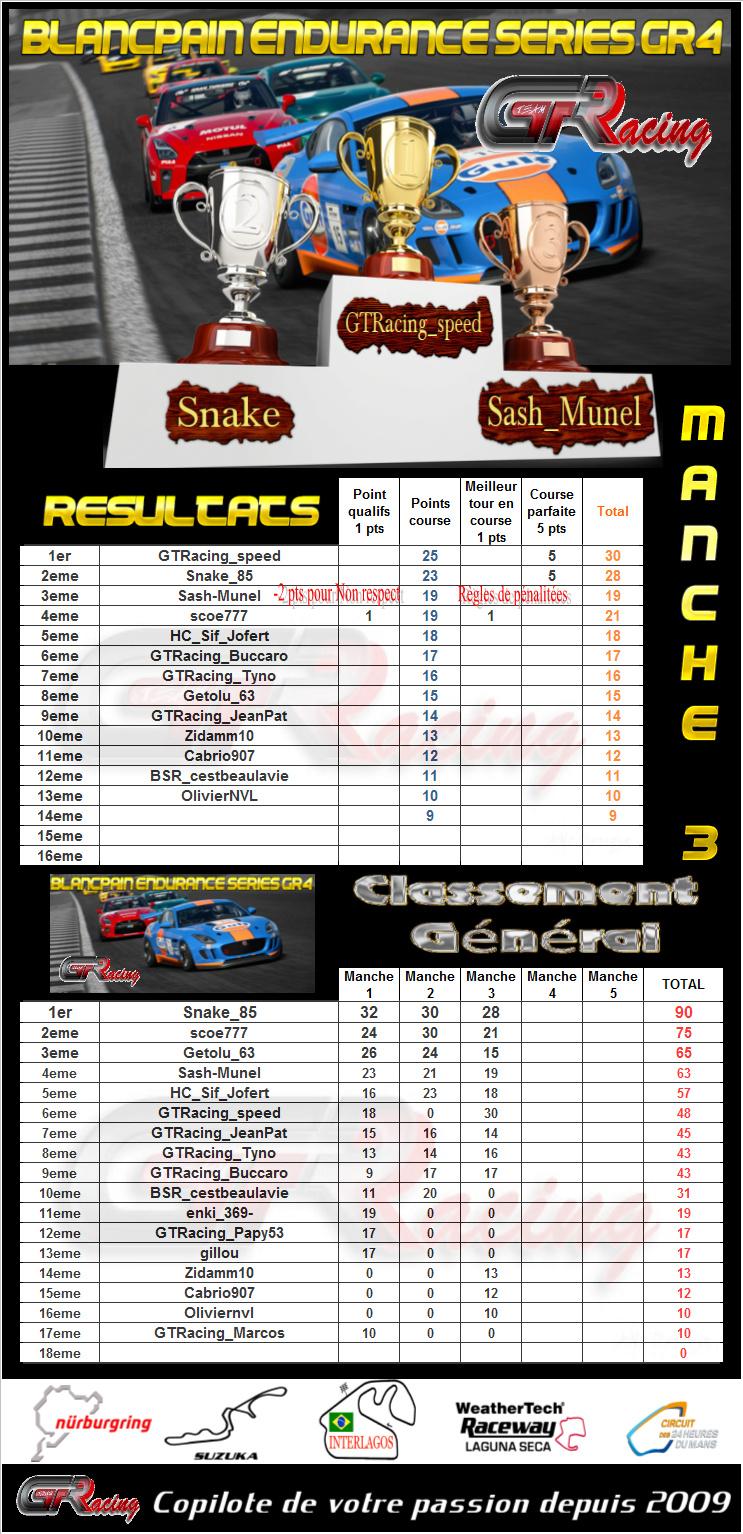 Resultats Manche 3 Blancpain Endurance Series gr4  Blanpa10