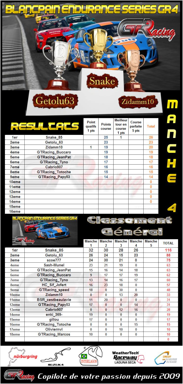 Resultats Manche 4 Blancpain Endurance Series gr4  Result10