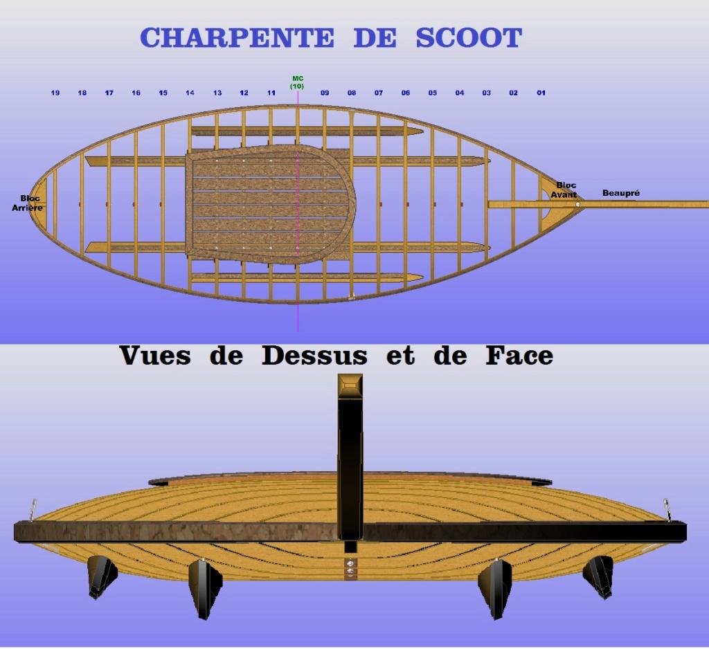 """Plans 3D d'un Modèle : """"SCOOT""""-Années 1950-Conception & Réalisation Virtuelles Charpe11"""