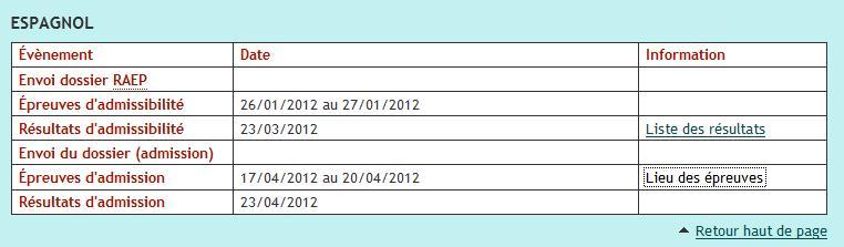 [résolu] Recherche date épreuves admission agreg interne espagnol ces 4 dernières années Merci Screen23