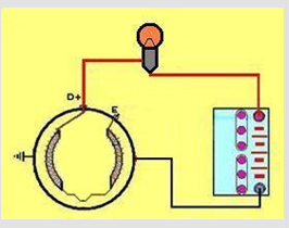 Comment tester une dynamo Dynamo18