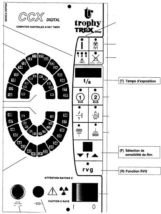 controle qualité interne ou externe domaine dentaire - Page 3 Image_10