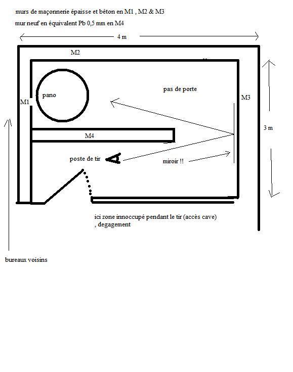 création d'un local a radio panoramique ; critères ; exercice Instal12