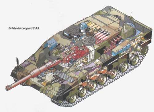 Armée allemande Profil11