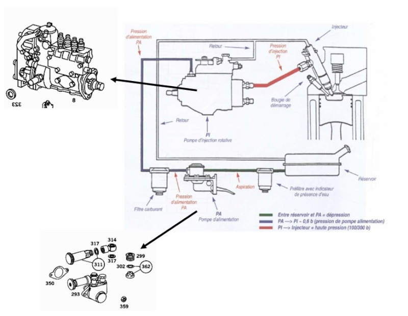 amorcage pompe injection 421 sur moteur 616.911 - Page 2 Circui10