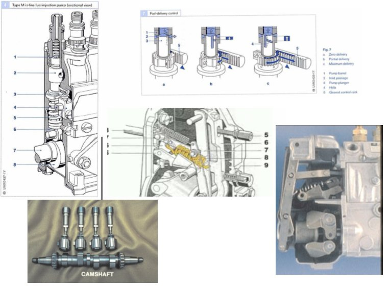 amorcage pompe injection 421 sur moteur 616.911 Foncti10