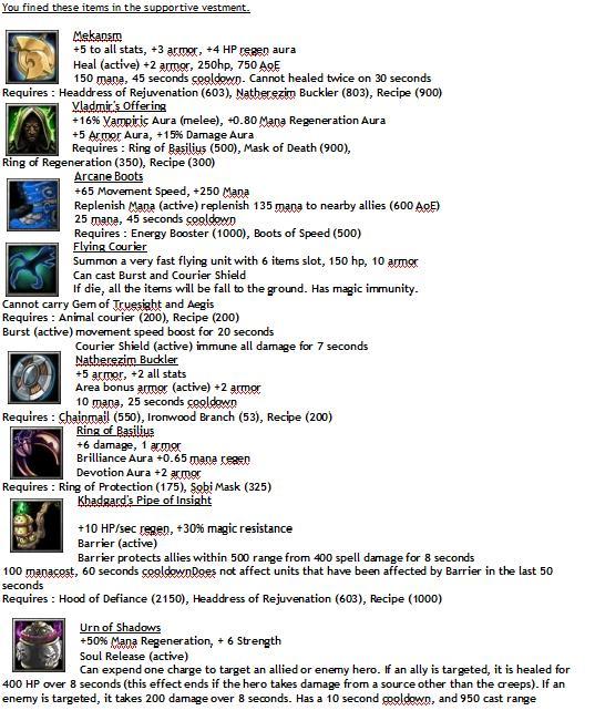 DOTA RESOURCES - Page 2 Dota_l21