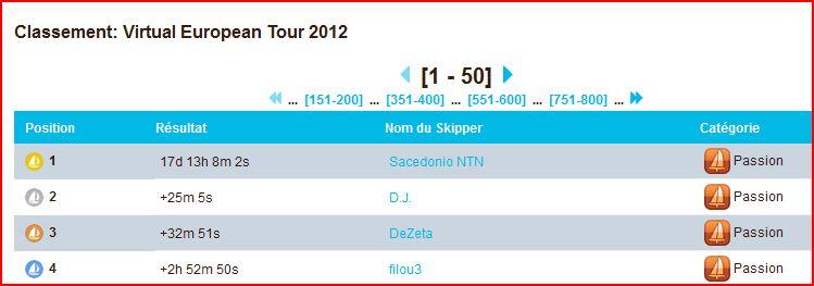 European Tour (A partir du 02/09/2012 12h30 GMT) - Page 13 Captu166