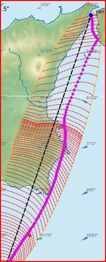 Middle Sea Race Captu250