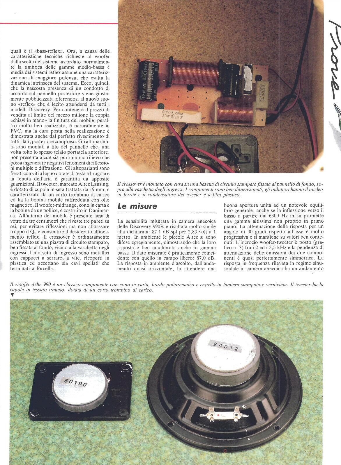 Acoustic Research AR12: restauro o... - Pagina 2 Diffus15