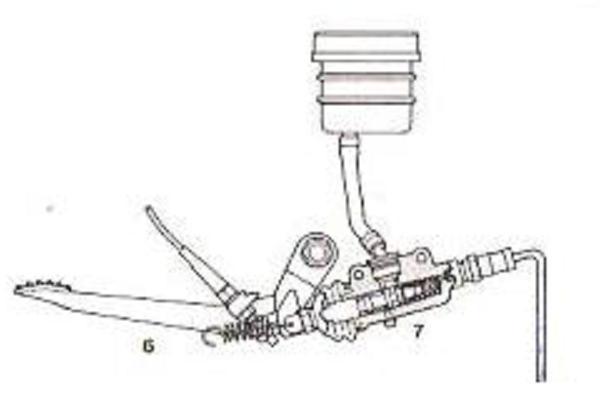 Brake seizure Hovedp10