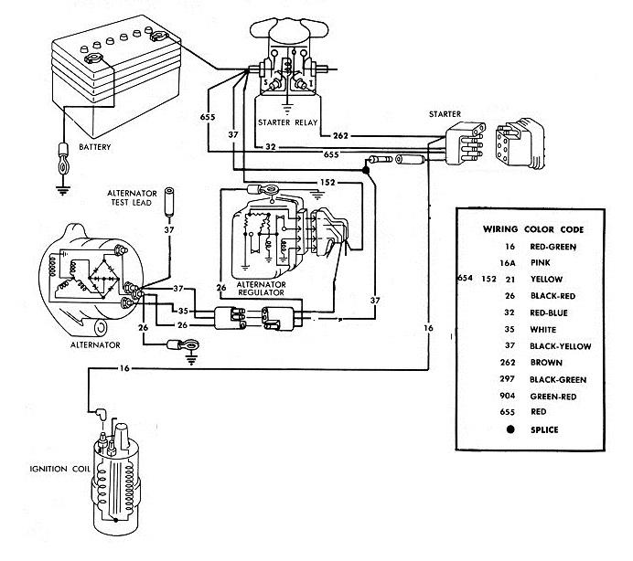 Mustang 1966: Sa se branche ou ? réponse à cette question ! Diagramme électrique  - Page 2 66igni11