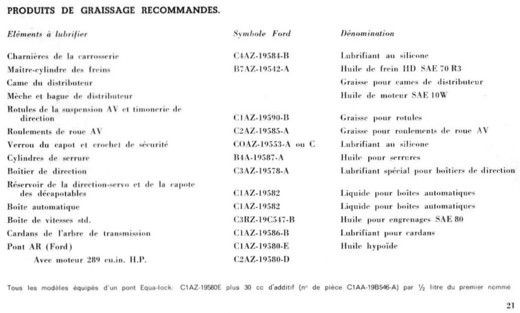 Mustang 1966 : Manuel d'entretien en français, édition de France Nouve213