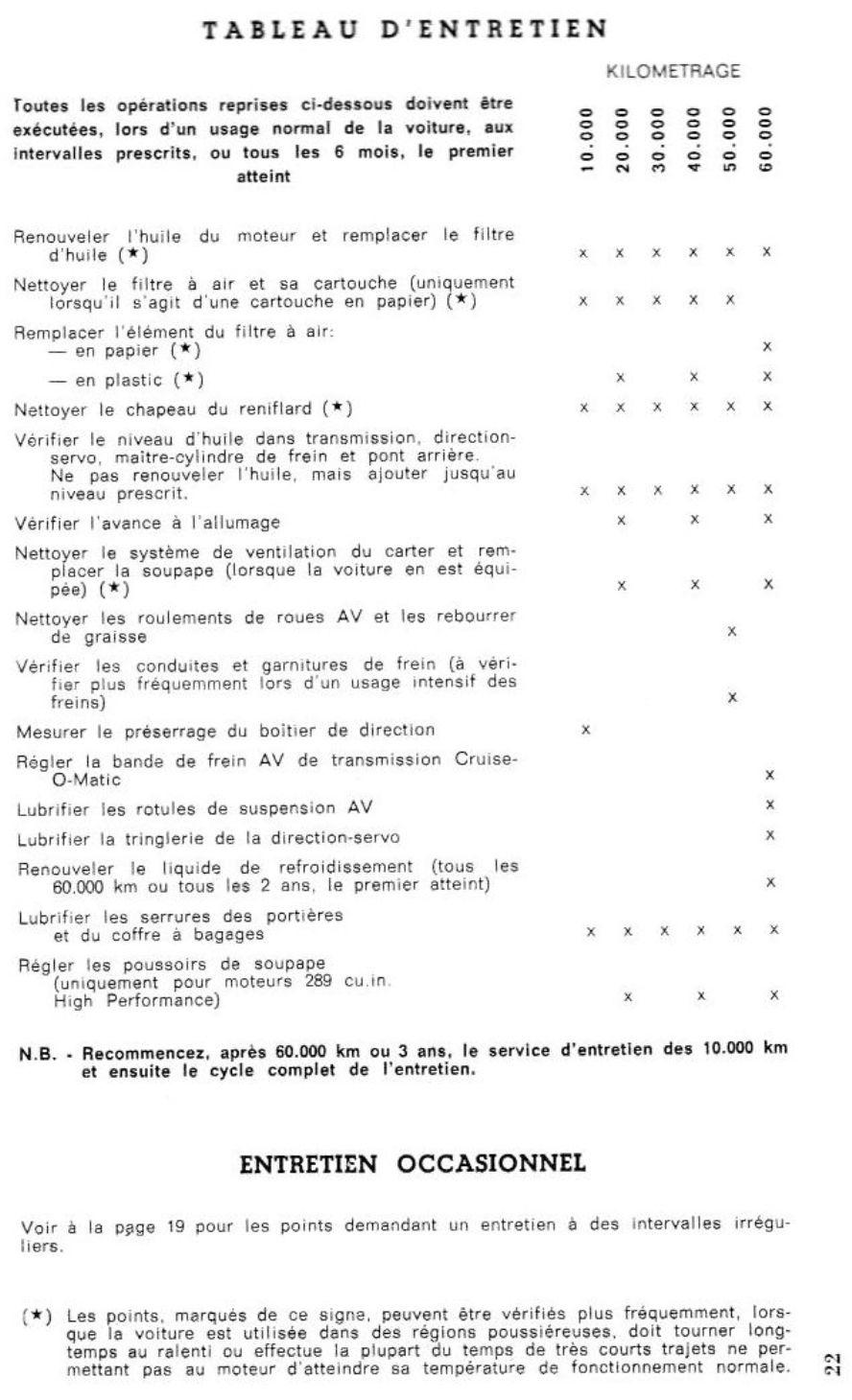 Mustang 1966 : Manuel d'entretien en français, édition de France Nouve217