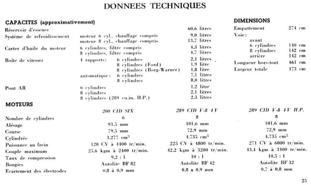 Mustang 1966 : Manuel d'entretien en français, édition de France Nouve221
