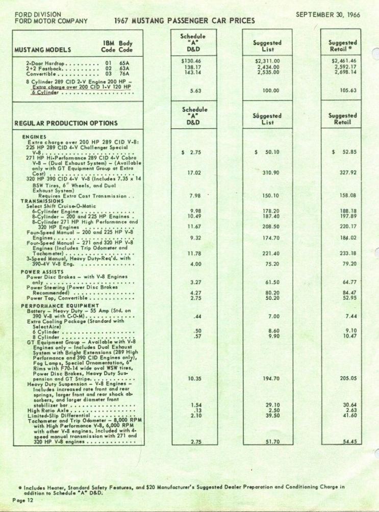 Liste des prix du 30 septembre 1966 pour la Mustang 1967 Option12