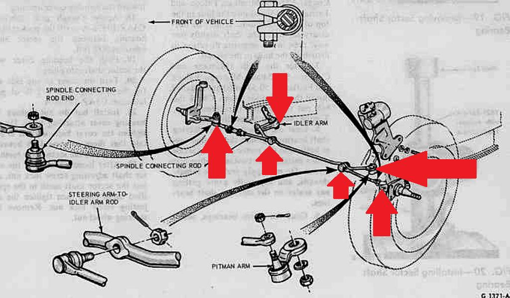 Détail: Point de graissage de la direction / suspension Point_13