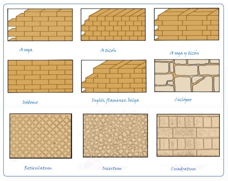 1. Técnicas y medios en arquitectura  Aparej10