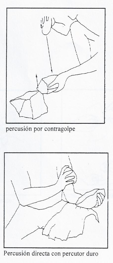 ~~Prehistoria~~ Tecnología lítica y ósea Tecnic11