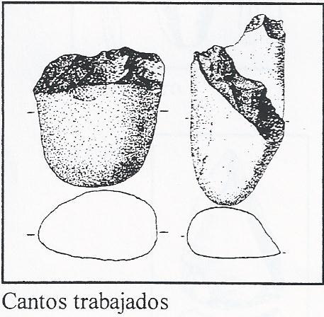 ~~Prehistoria~~ Tecnología lítica y ósea Tecnic13