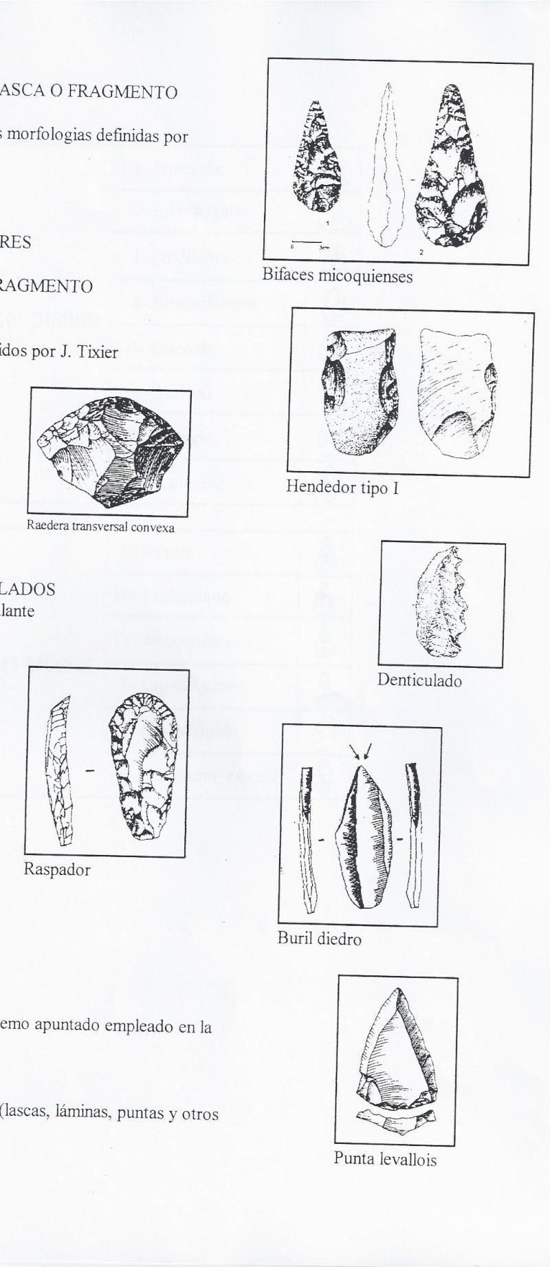 ~~Prehistoria~~ Tecnología lítica y ósea Tecnic14