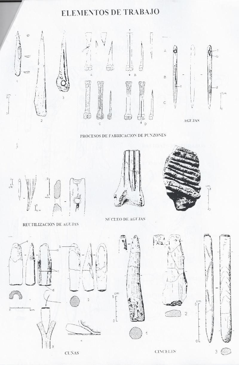 ~~Prehistoria~~ Tecnología lítica y ósea Tecnic17