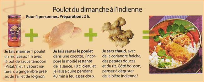 Poulet Poulet10