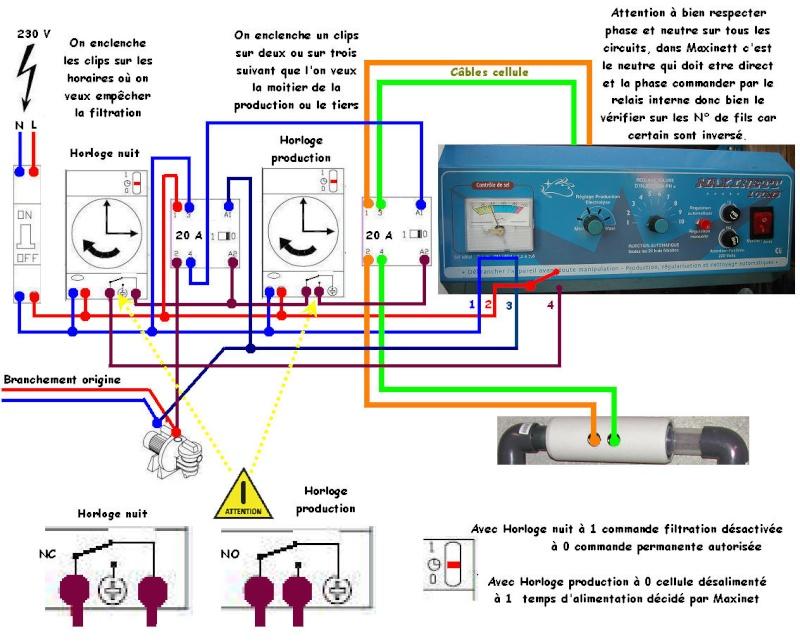 Sondage electrolyseurs Maxine11