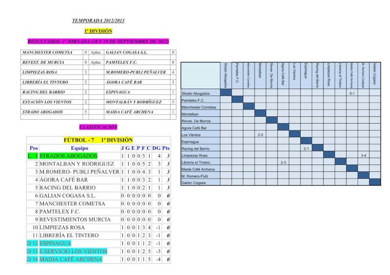 2º Jornada: E.S. Los Vientos - PAMTELEX F.C. Sabado 6/10/12 a las 18:30 campo 2 Jornad10