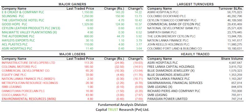 Trade Summary Market - 16/10/2012 161010