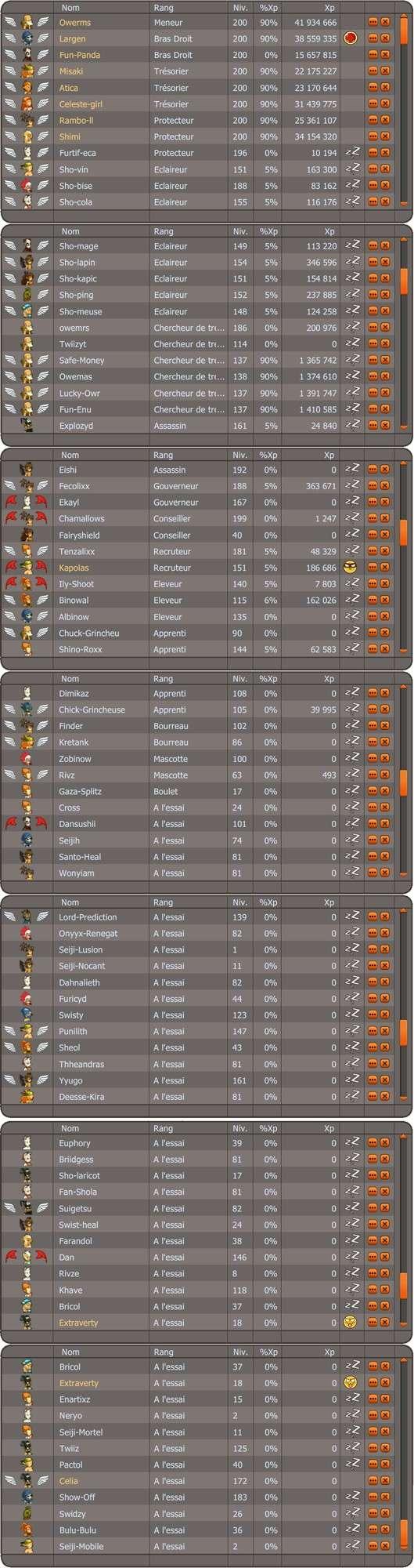 Membres de la guilde  Membre10