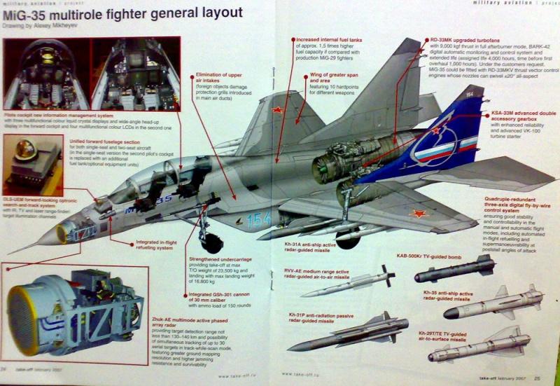 MiG-29/ΜiG-35 Fulcrum: News - Page 3 Mig35-10