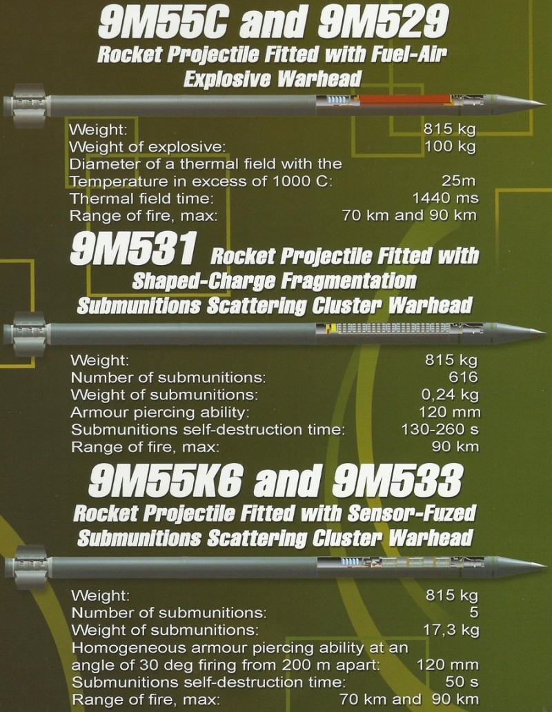 India and Russia joint military projects: News Smerch11