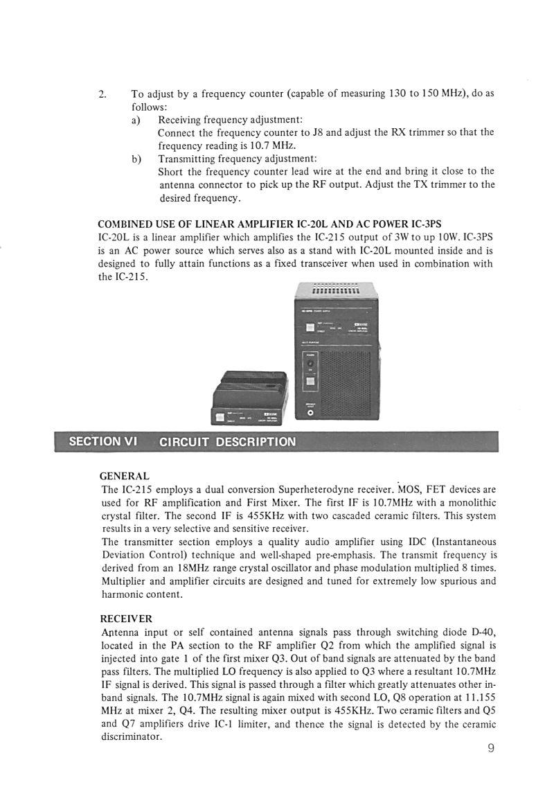 Icom IC-215 (Portable (Vintage) 0911