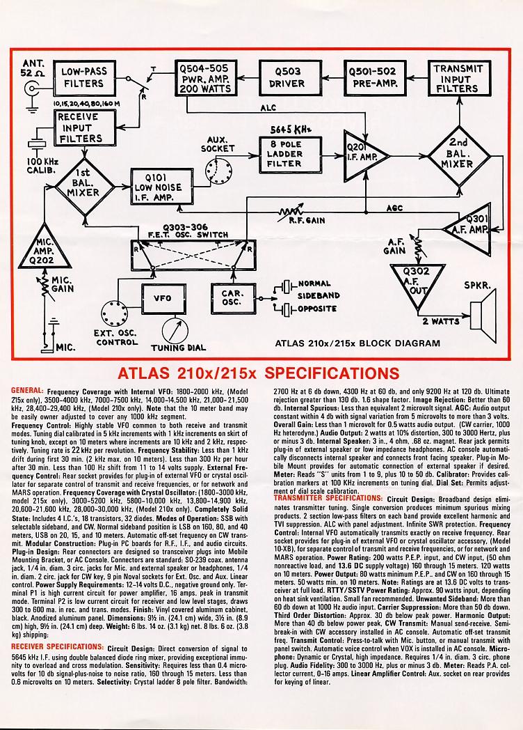 Atlas 215x 6510