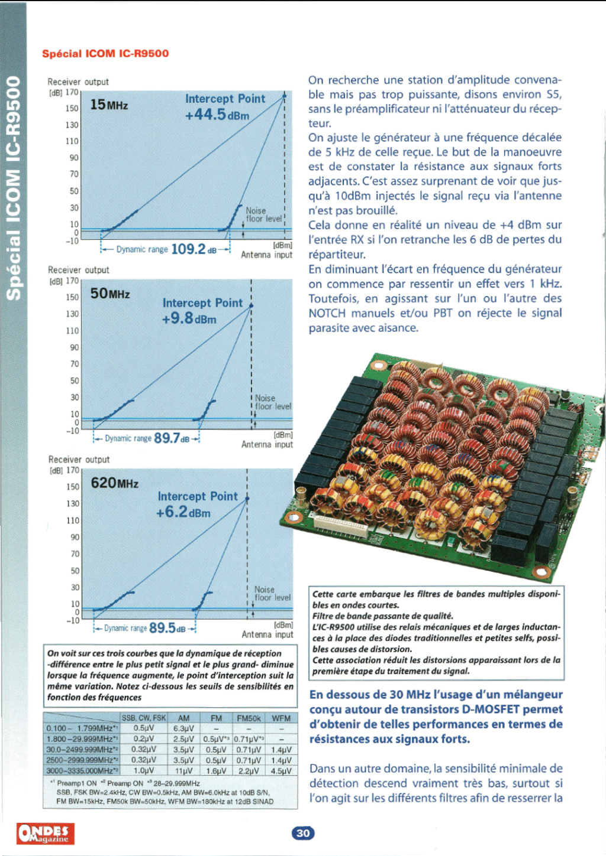 Icom IC-R9500-02 Captu151