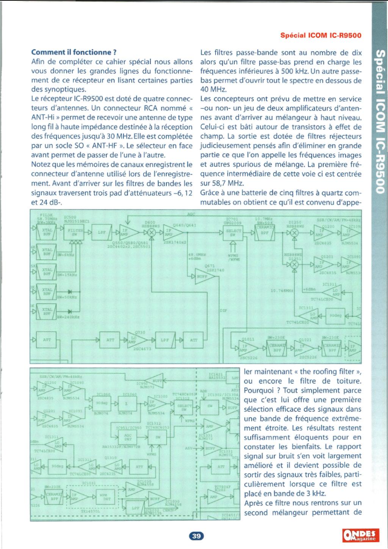 Icom IC-R9500-02 Captu158