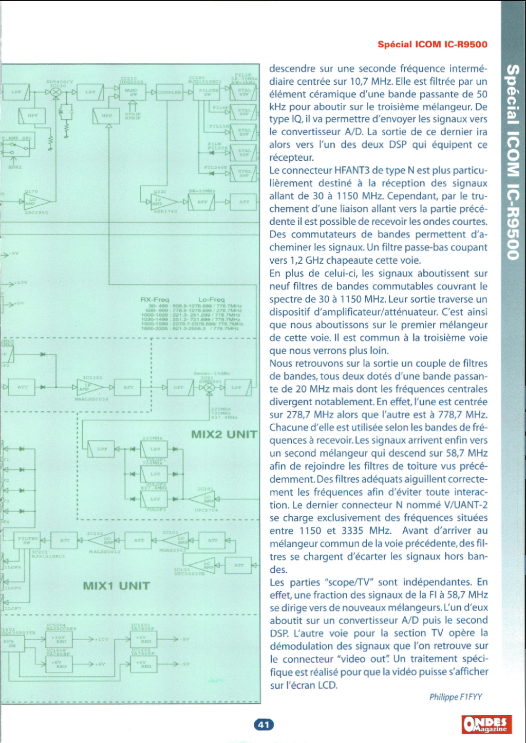 Icom IC-R9500-02 Captu159