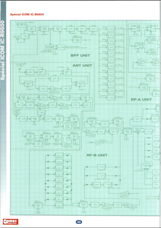 Icom IC-R9500-02 Captu160