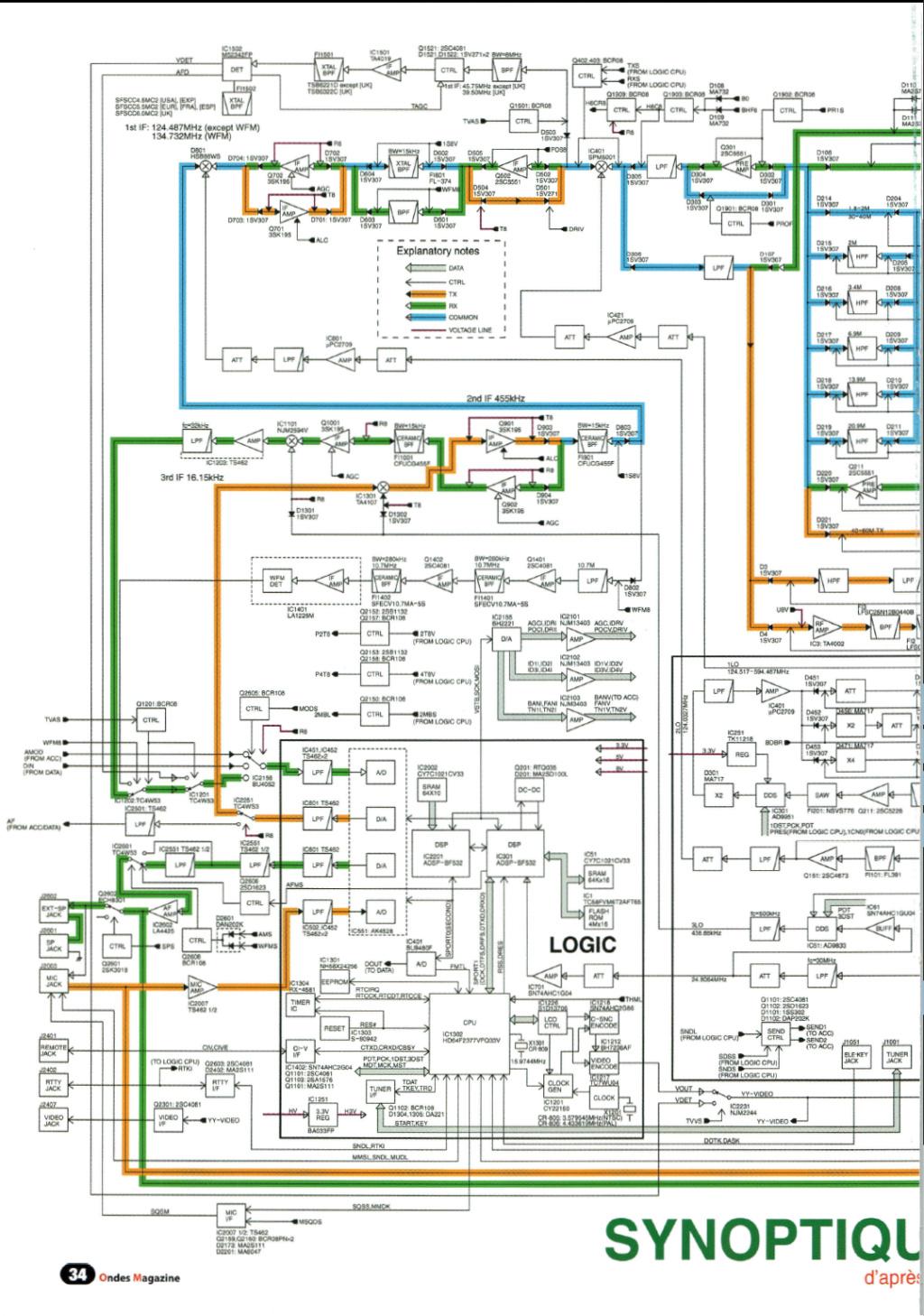 Icom IC-7000 Captu164