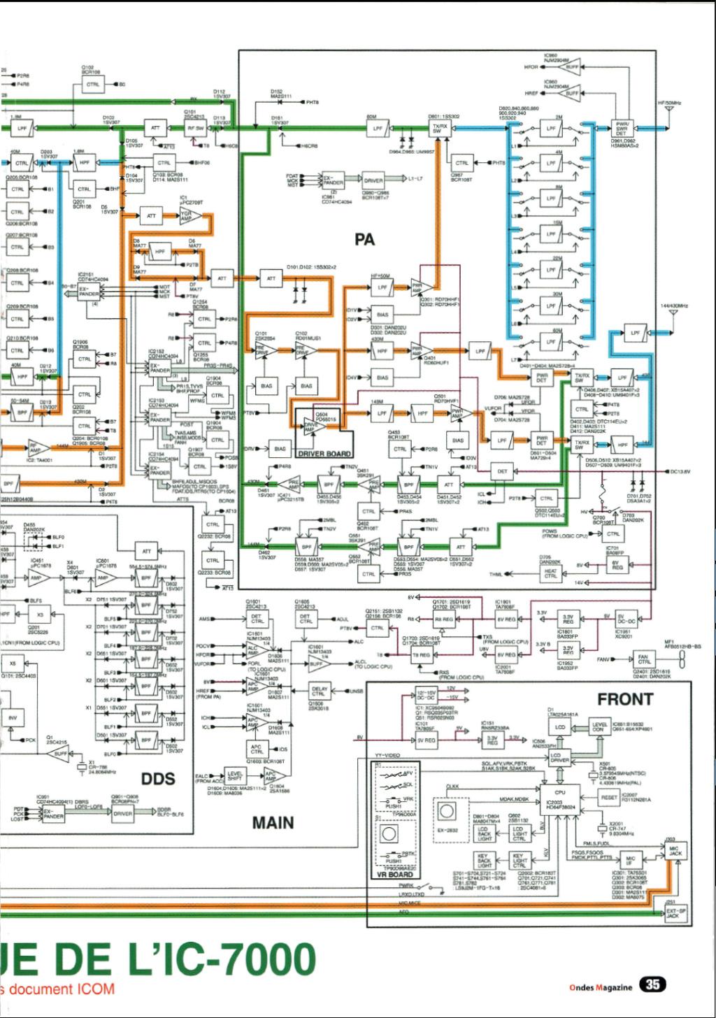 Icom IC-7000 Captu165