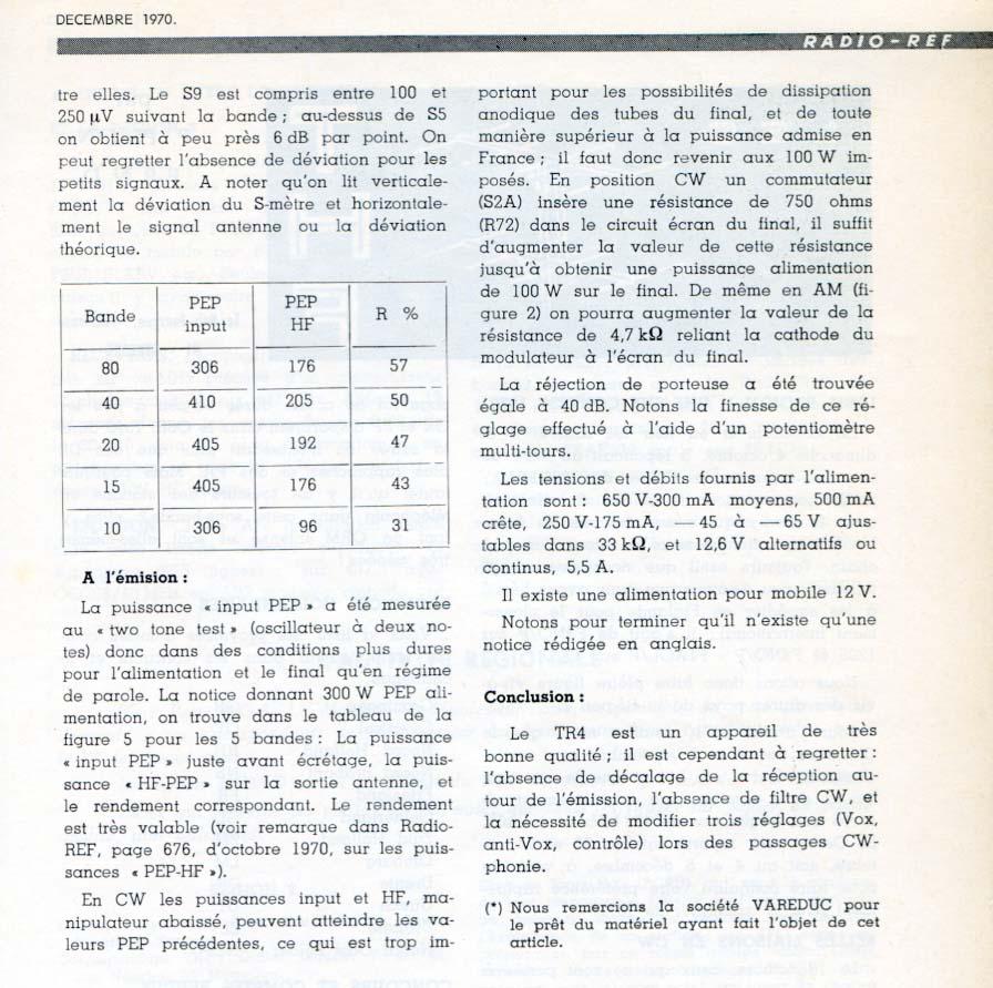 Drake TR-4C Page-510