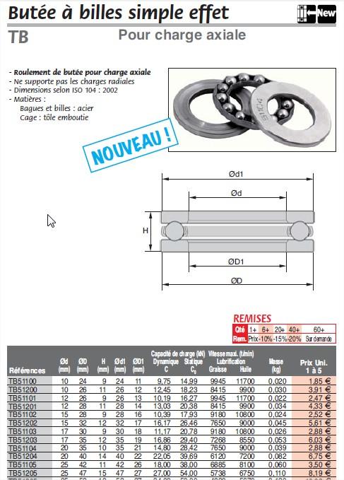 Aide pour fabrication d'un vérin à vis trapézoïdale Buta_a10