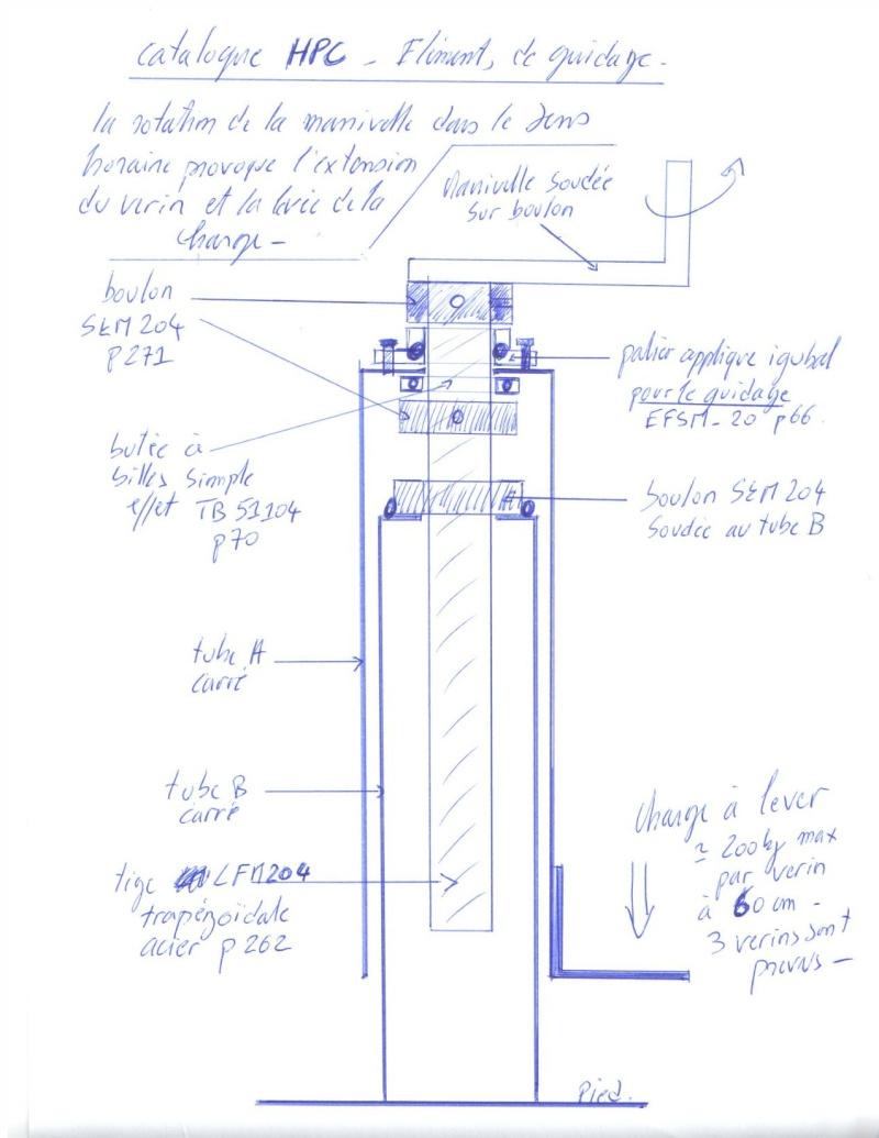 Aide pour fabrication d'un vérin à vis trapézoïdale Hp000510