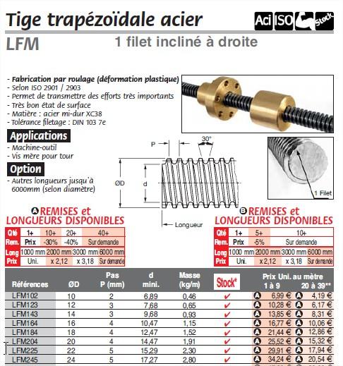 Aide pour fabrication d'un vérin à vis trapézoïdale Tige10