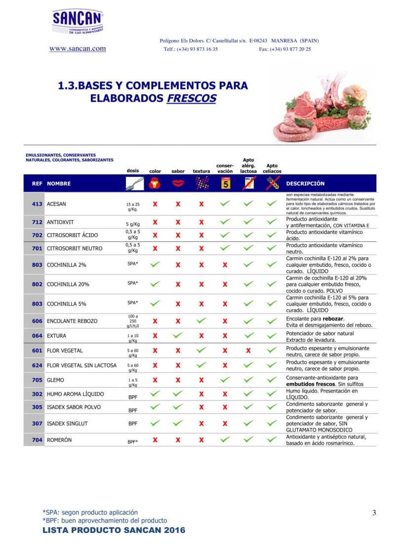 preparados para para elaborados frescos, cocidos, curados y cocinados Catalo10