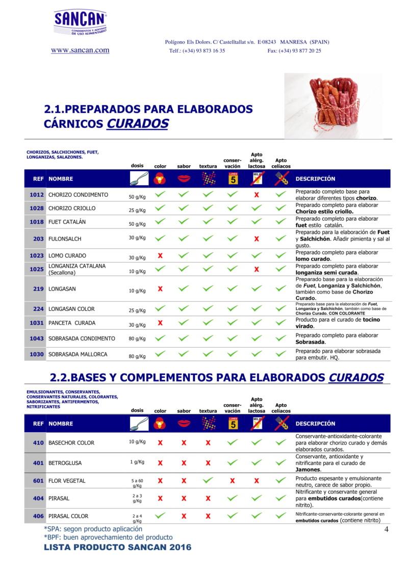 preparados para para elaborados frescos, cocidos, curados y cocinados Catalo15