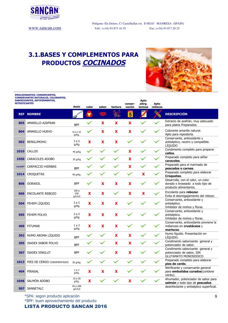 preparados para para elaborados frescos, cocidos, curados y cocinados Catalo18