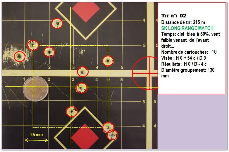 Le .22LR à 200 mètres - Page 9 215_m_12