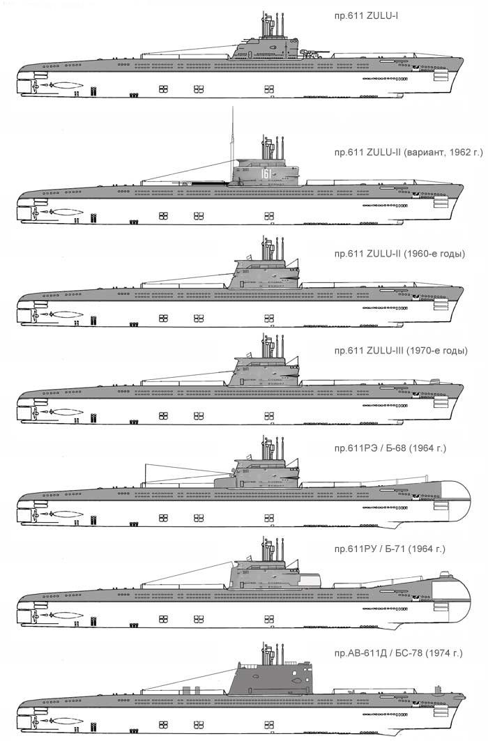 Sous-marin Soviétique Classe ZULU (project 611) 1/350 Oyzcmm10